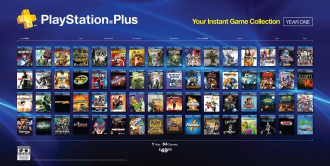 PlayStation Plus 2012-2013
